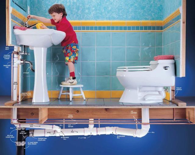 этапы монтажа канализации